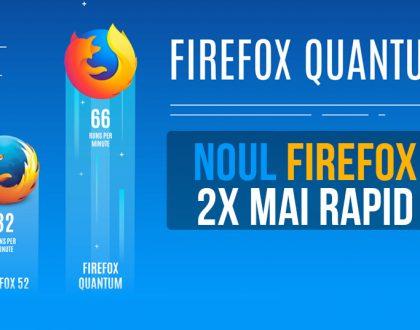 Noul update Firefox 57 sub numele de Firefox Quantum